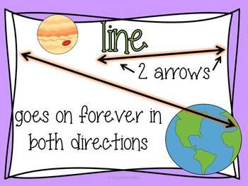Grade 3 Common Core Math Vocabulary Posters {Topics 9 - 16}