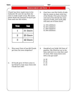 Grade 3 Common Core Math:  Measurement and Data 3.MD.A.2
