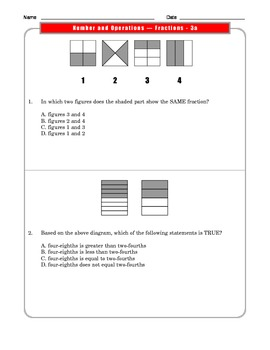 Grade 3 Common Core Math:  Number and Operations/Fractions 3.NF.A.3a