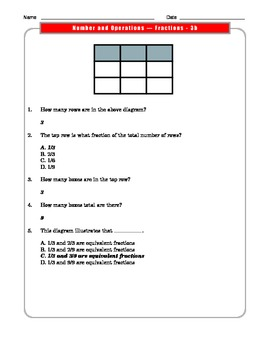 Grade 3 Common Core Math: Number and Operations/Fractions 3.NF.A.3b