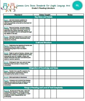 Grade 3 Common Core Pack