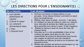 Grade 3 Core French Weather Report Unit Rain Experiment Activity