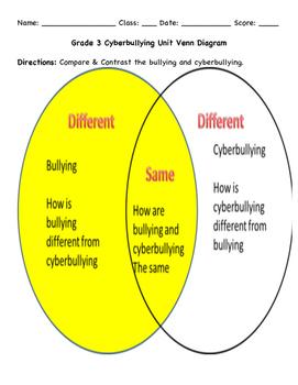 Grade 3 Cyberbullying Unit Lesson 2