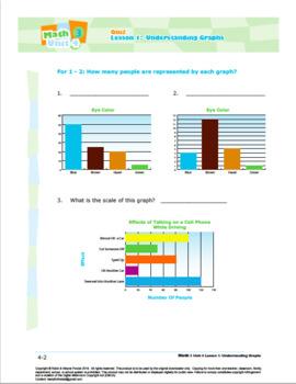 Grade 3: Math: Data: L1: Understanding Graphs Quiz 3.MD.B.3 3.MD.B.4