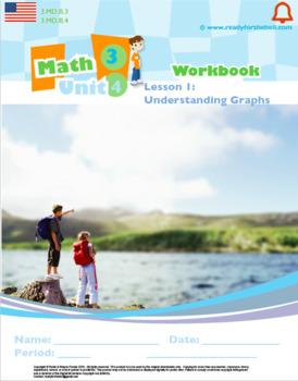 Grade 3: Math: Data: L1: Understanding Graphs Worksheet 3.MD.B.3  3.MD.B.4