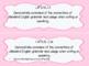 "Grade 3 ELA Florida Standards Posters/ ""I Can"" Statements (Pink Stripes)"