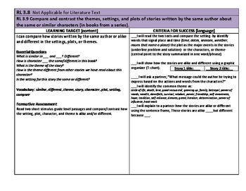 Grade 3 ELA Learning Tartgets and Criteria for Success (SIOP)