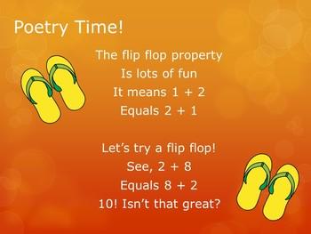 Grade 3 EnVisions Math Topics 1-16 Complete Power Point Lessons BUNDLE