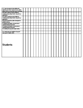Grade 3 Eureka Math Module 7 Exit Tracker