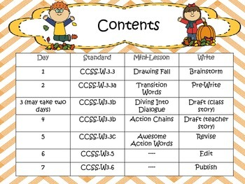 Grade 3 Fall Writing Unit CCSS
