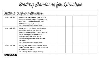 Grade 3 Florida English Language Arts LAFS Standards