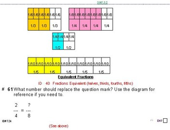 Grade 3 FRACTIONS BUNDLE (3 units covering ALL of Domain NF)