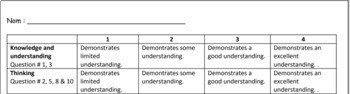 Grade 3 French Immersion Math Assessment  3e année évaluation de maths