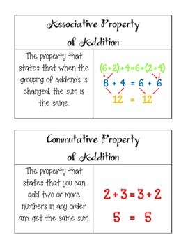 Grade 3 Go Math Chapter 1 - 12 Vocabulary