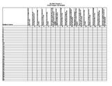 Grade 3 Go Math Chapter 1 Test Analysis