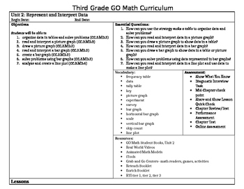 Grade 3 - Go Math! Chapter 2 Lesson Plans