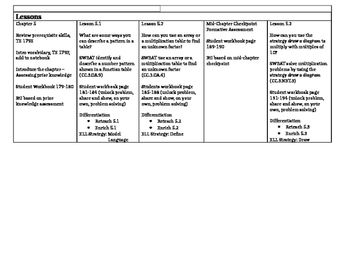 Grade 3 - Go Math! Chapter 5 Lesson Plans