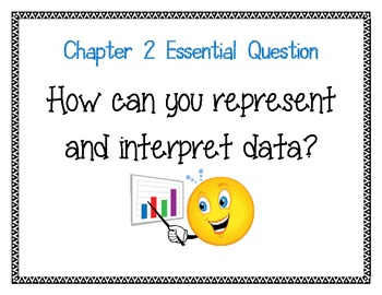 Grade 3 Go Math Chapter Essential Questions