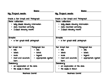 Grade 3 Graphing Project Rubric - Ontario