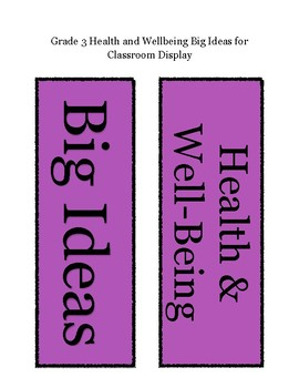 Grade 3 Health & Well-Being: Big Ideas: New BC Curriculum