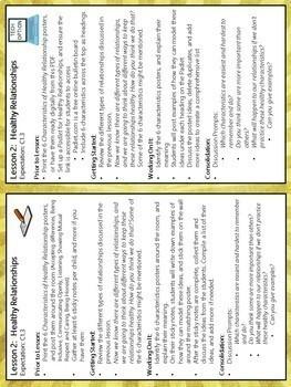Part 1 & 2 Combo: Grade 3 - Human Development and Sexual Health