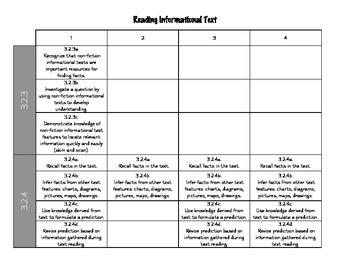 Grade 3 Indiana ELA Standards Map