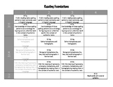 Grade 3 Indiana ELA Standards Map