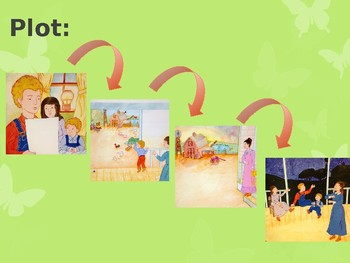 Grade 3 Journeys Unit 5 Lesson 21 Day 1 PowerPoint