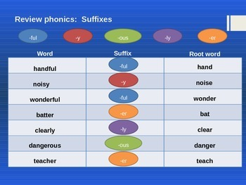 Grade 3 Journeys Unit 5 Lesson 24 Day 1 PowerPoint