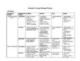 Grade 3 Long Range Plans