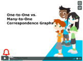 Grade 3: Math 3: One-to-One Correspondence Graphs Concept Capsule