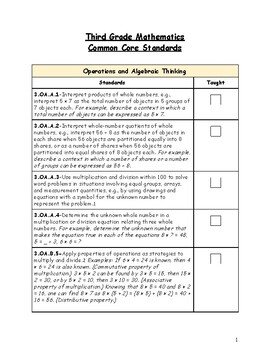 Grade 3-Math-Common Core Checklist