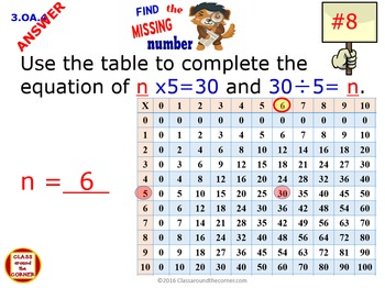 Grade 3 Math Interactive Test Prep: MULTIPLY - DIVIDE TO FIND THE UNKNOWN 3.OA.4