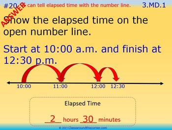 3.MD.1 Grade 3 Math Interactive Test Prep—WHAT TIME IS IT?