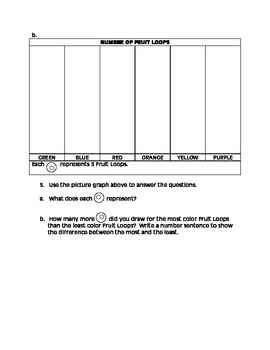 Grade 3 Math Module 6 Lesson 1 Fruit Loops Activity