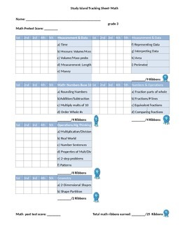 Grade 3 Math PACC Study Island Student Tracking Sheet
