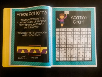 Grade 3 Math Reference Booklet - CANADIAN VERSION