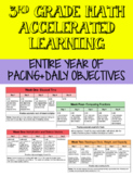 Grade 3 Math TEKS Accelerated Learning Pacing Guide- ENTIRE YEAR EDITABLE BUNDLE