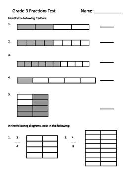Grade 3 Math Test: Fractions