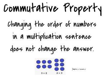 Grade 3 Math in Focus Vocabulary (Editable)