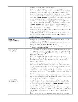 Grade 3 Mathematics Curriculum Outline