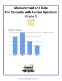 Grade 3 - Measurement & Data for Students with Autism - CCS