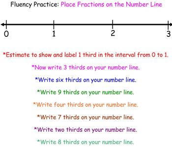 Grade 3 Module 5- Fractions All Lessons