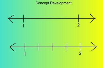 Grade 3 Module 5- Fractions Lesson 16