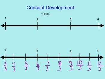 Grade 3 Module 5- Fractions Lesson 17