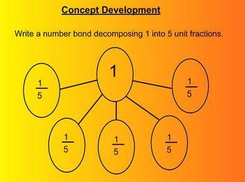 Grade 3 Module 5- Fractions Lesson 9