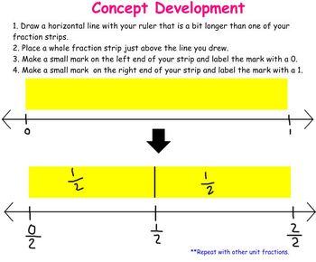 Grade 3 Module 5- Fractions Lessons 14-18
