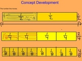Grade 3 Module 5- Fractions Lessons 20-27