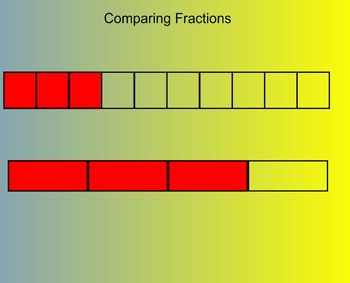 Grade 3 Module 5- Fractions Lessons 28-30