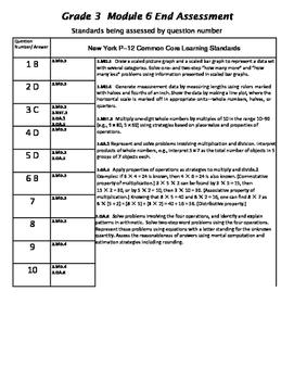 Grade 3 Module 6 End-Module Assessment